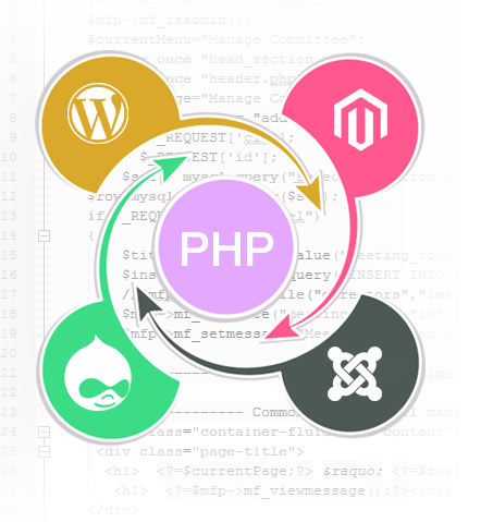 Core PHP Development Services