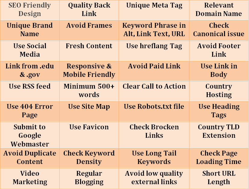 Advanced SEO Tips 2016