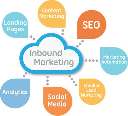 New York Internet Marketing Services