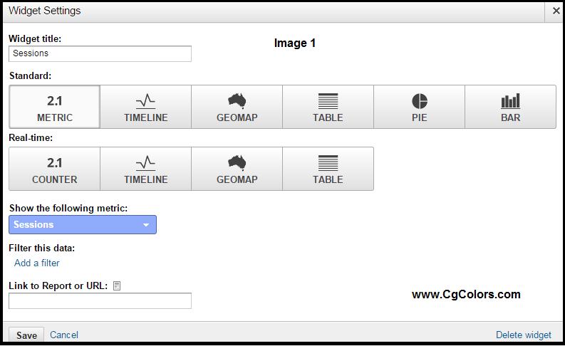 Google Analytics users customize report