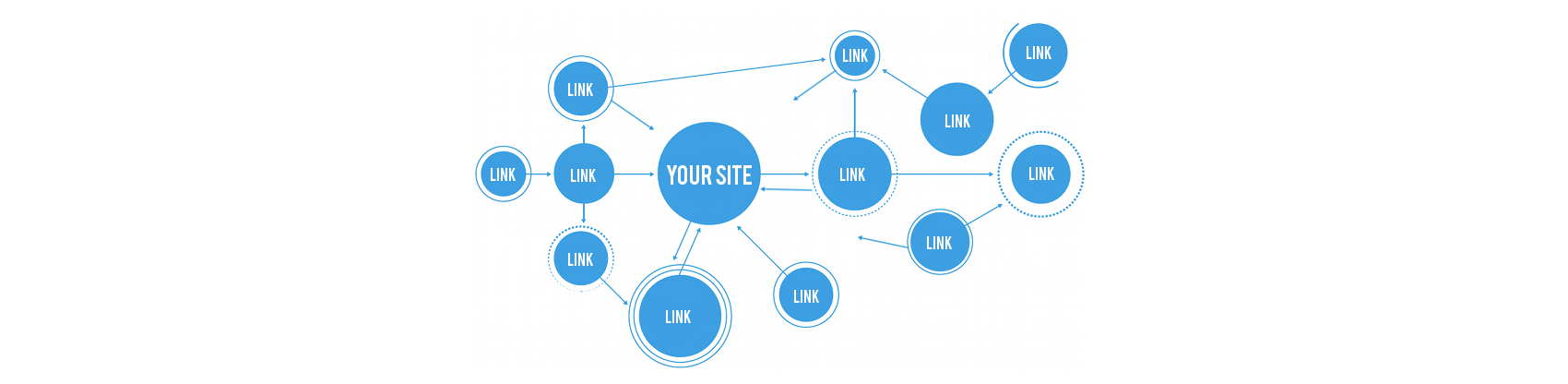 Advance Way to Link Building without any spamming