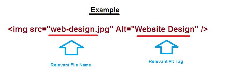 Example Image Optimization