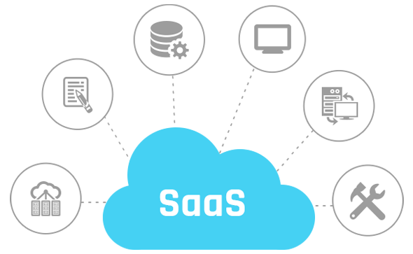 SaaS Web Application Development