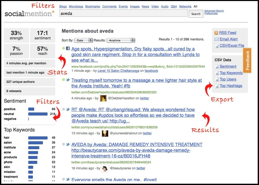 Socialmention Page Anatomy