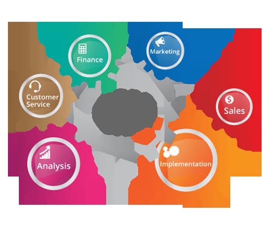 crm web application development services