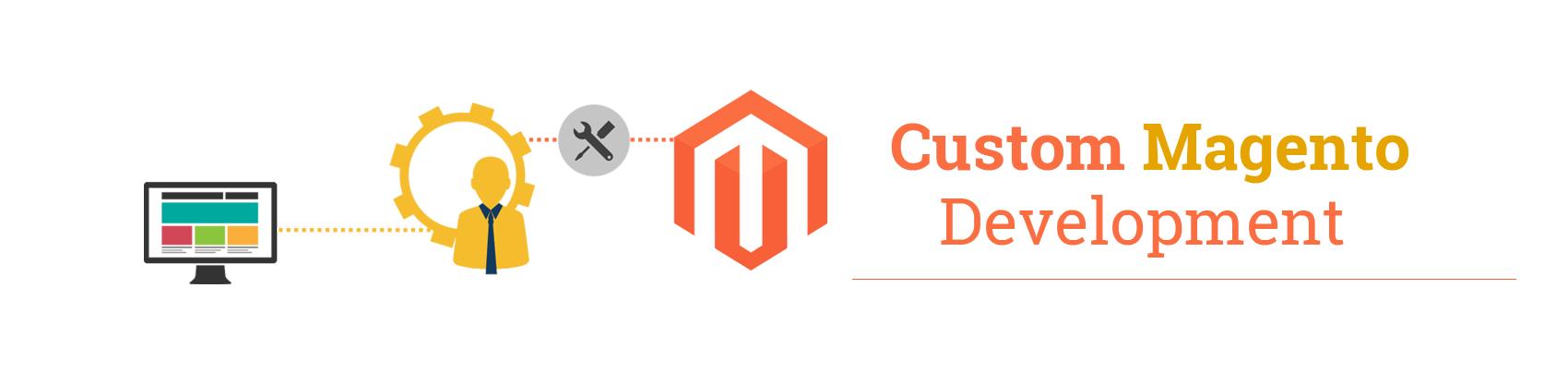 How Can Custom Magento Development Help E-Commerce Stores Fare Better